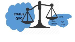 Våg där väger tyngre än NGO