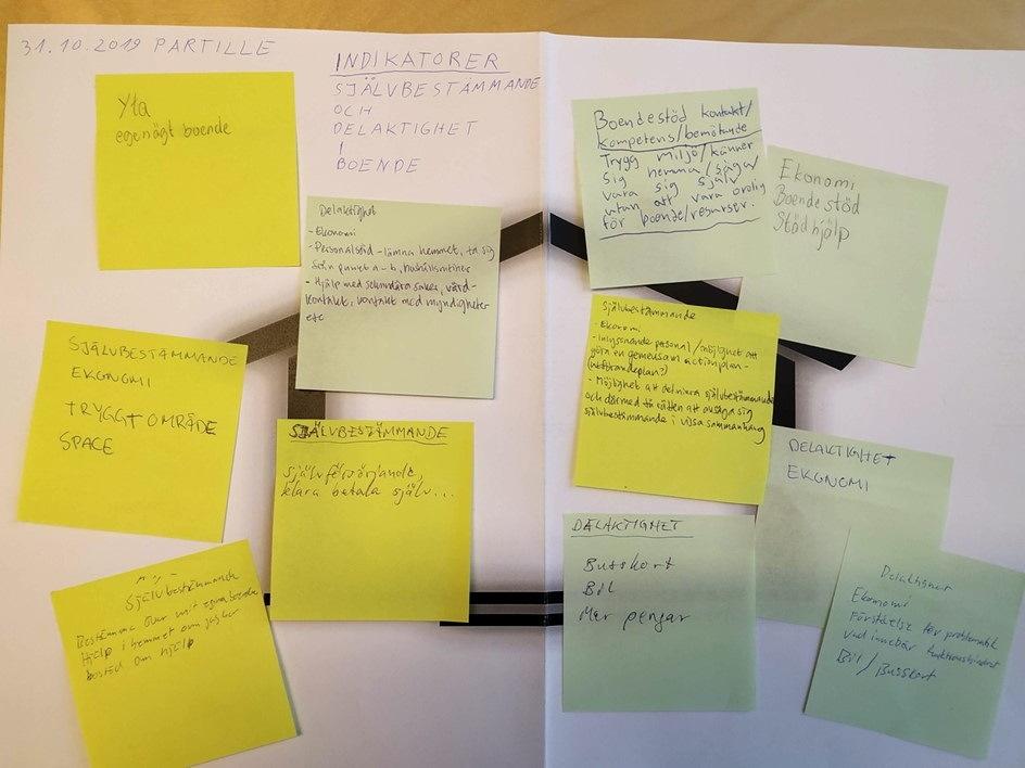 Post-it-lappar, med texter om självbestämmande och delaktighet klistrade på ett papper.
